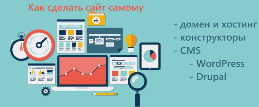 565aaebab78b4 Как сделать сайт самому - пошаговая инструкция